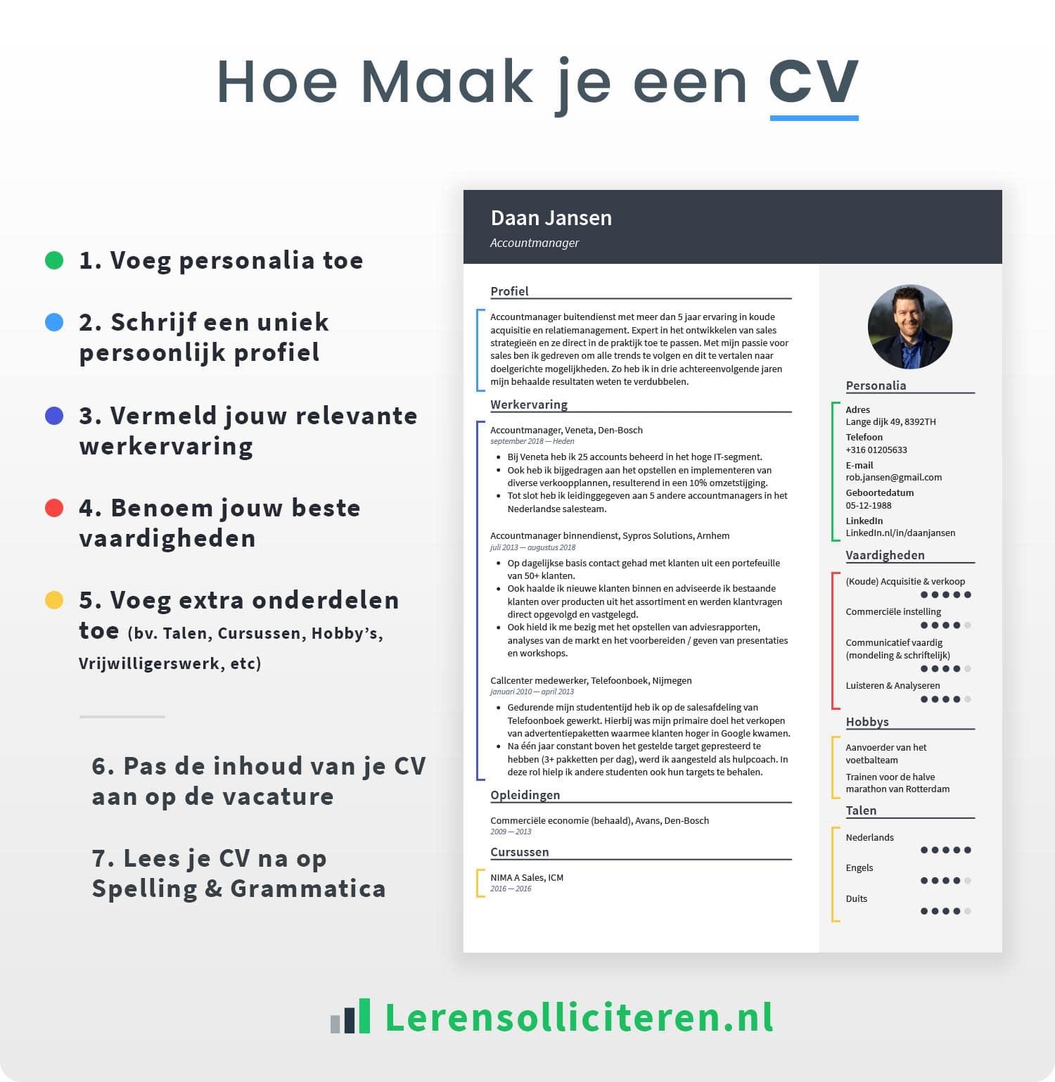 CV opstellen